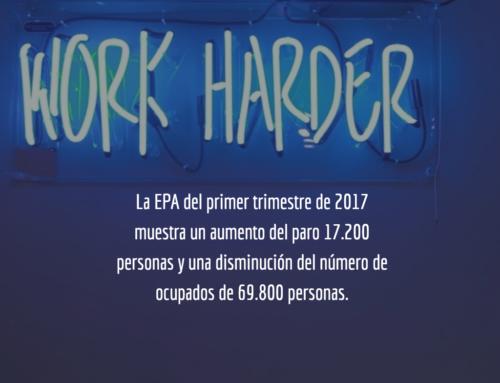 El ecosistema del Empleo #Futureofwork